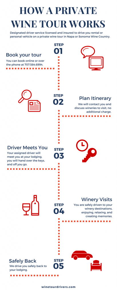 How a private wine tour works